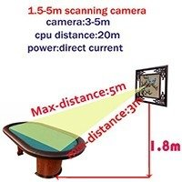 Long distance hidden camera
